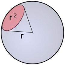 A graphical representation of 1 steradian. The sphere has radius r; the circular patch has an area on the sphere of A=r2. The solid angle is θ=A/r2 so in this case θ=1. The entire sphere has a solid angle of 4π sr ≈ 12.56637 sr.